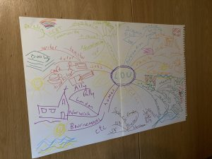 Picture of mini mind map
